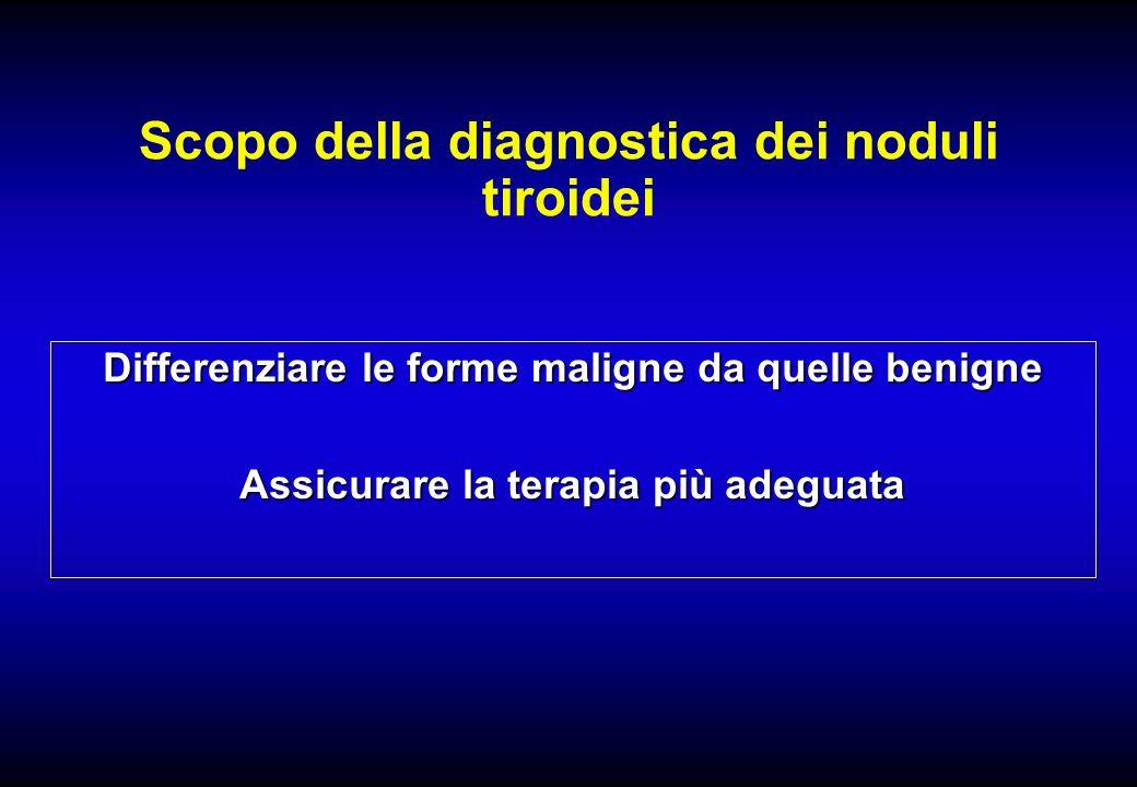 Scopo della diagnostica dei noduli tiroidei