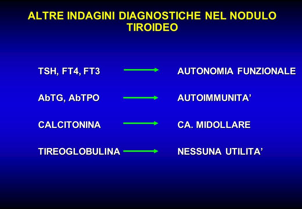ALTRE INDAGINI DIAGNOSTICHE NEL NODULO TIROIDEO