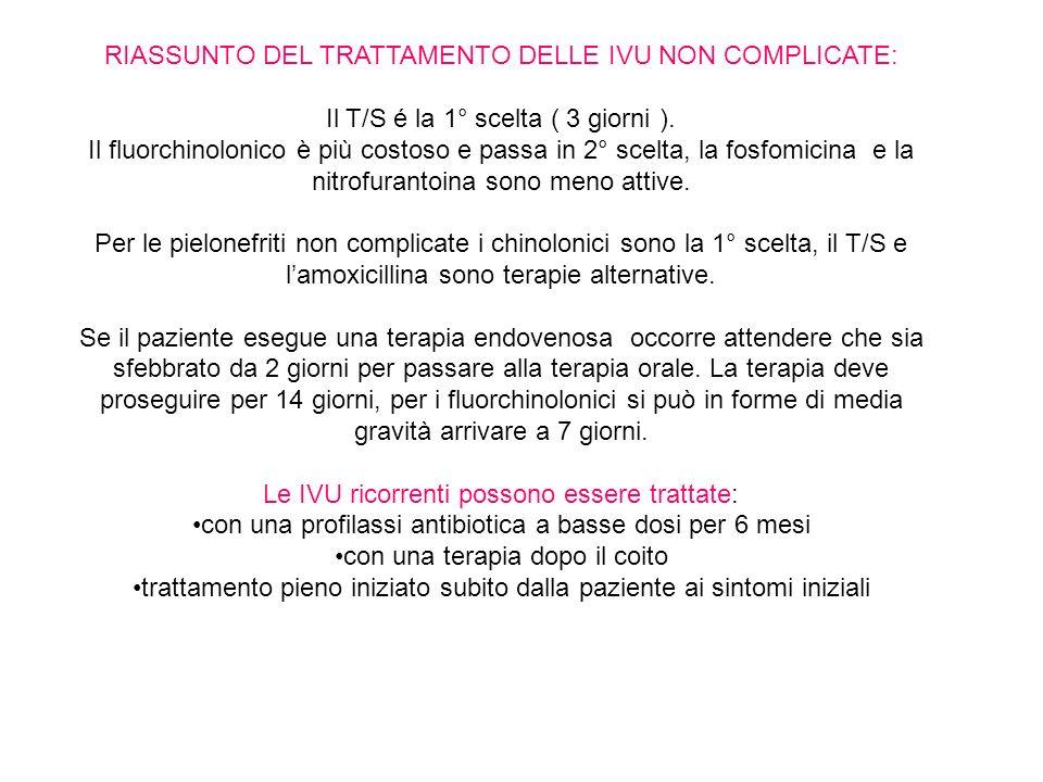 RIASSUNTO DEL TRATTAMENTO DELLE IVU NON COMPLICATE: