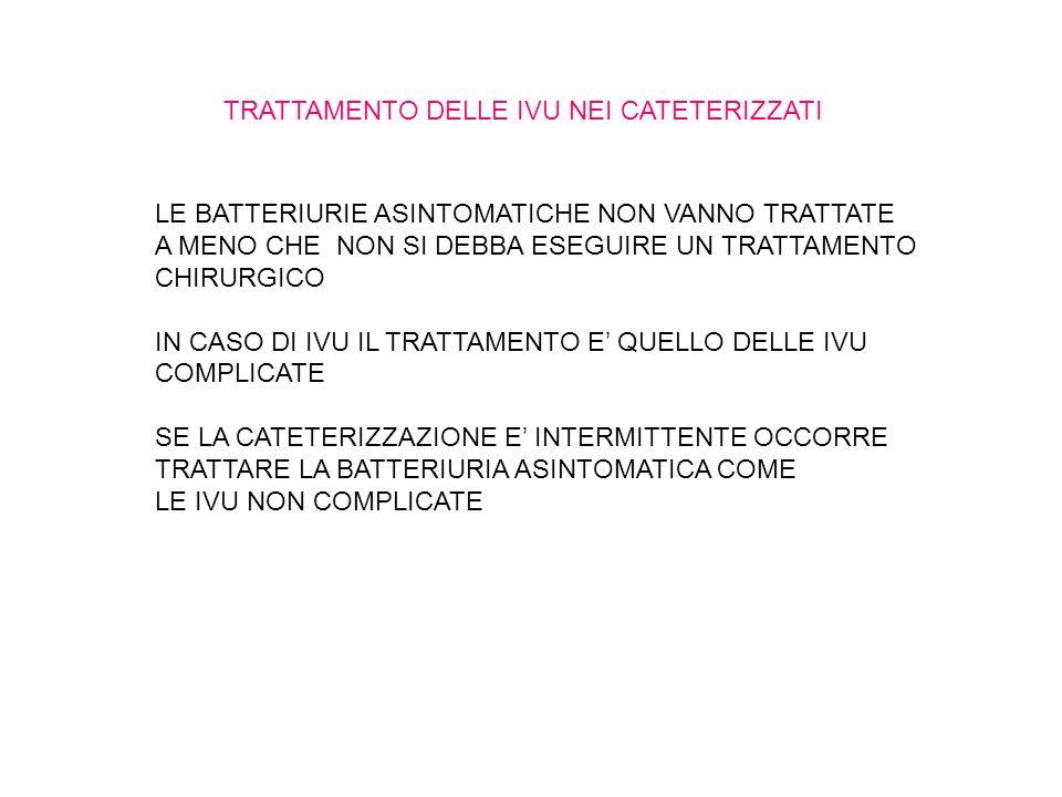 TRATTAMENTO DELLE IVU NEI CATETERIZZATI