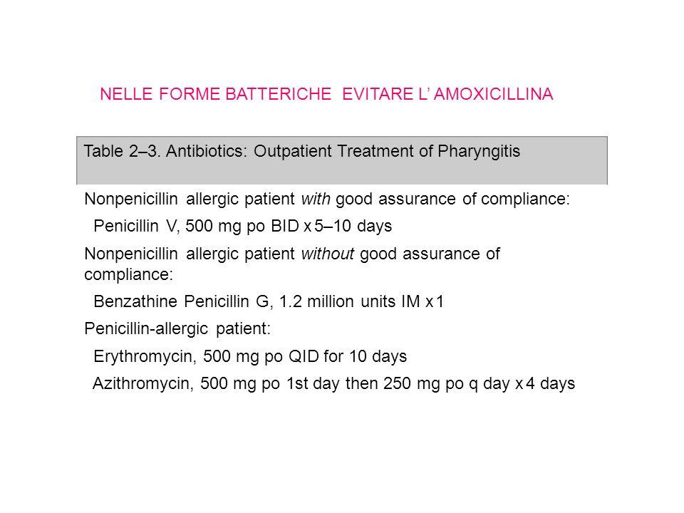 NELLE FORME BATTERICHE EVITARE L' AMOXICILLINA