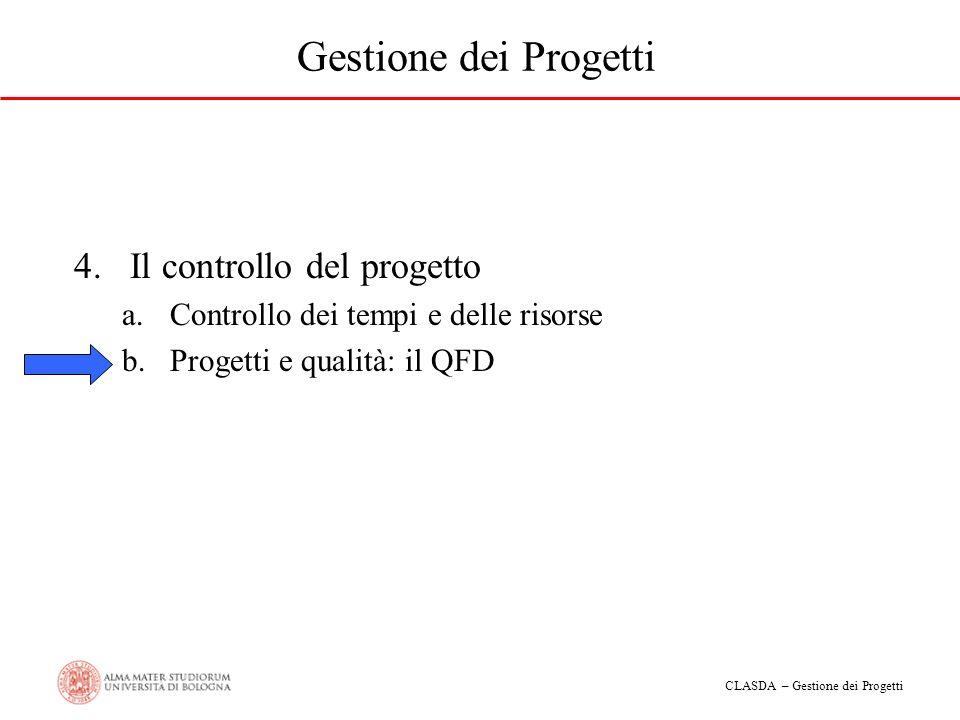Gestione dei Progetti Il controllo del progetto
