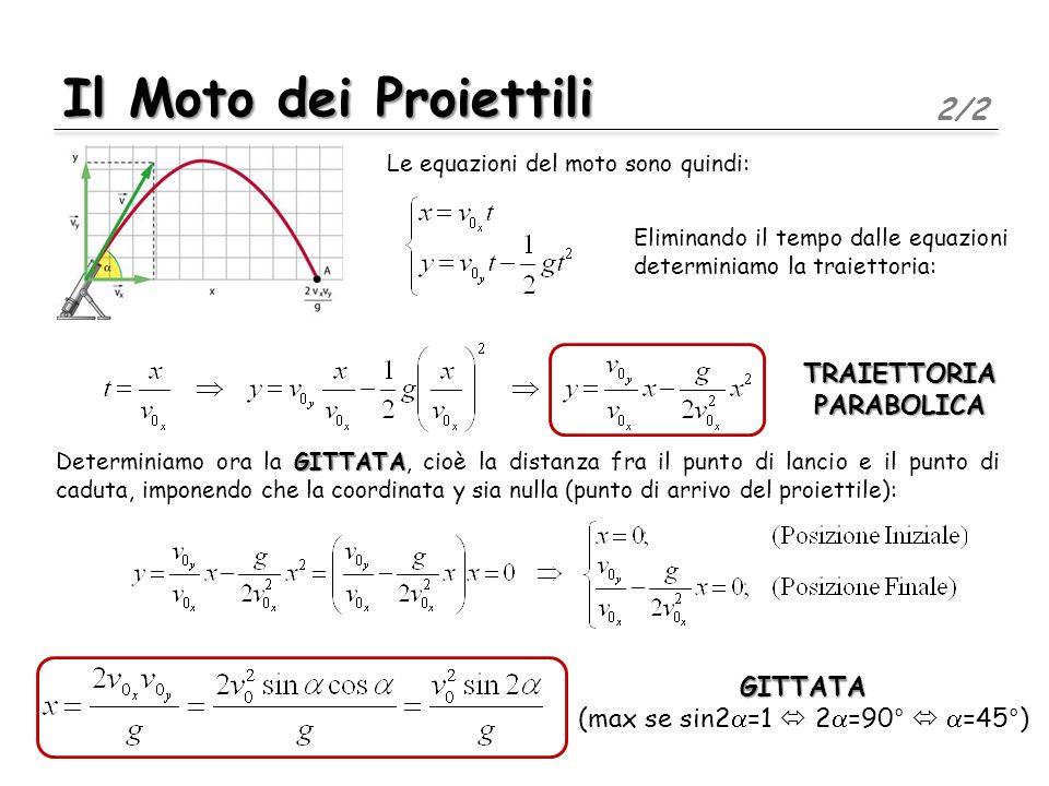 (max se sin2a=1  2a=90°  a=45°)