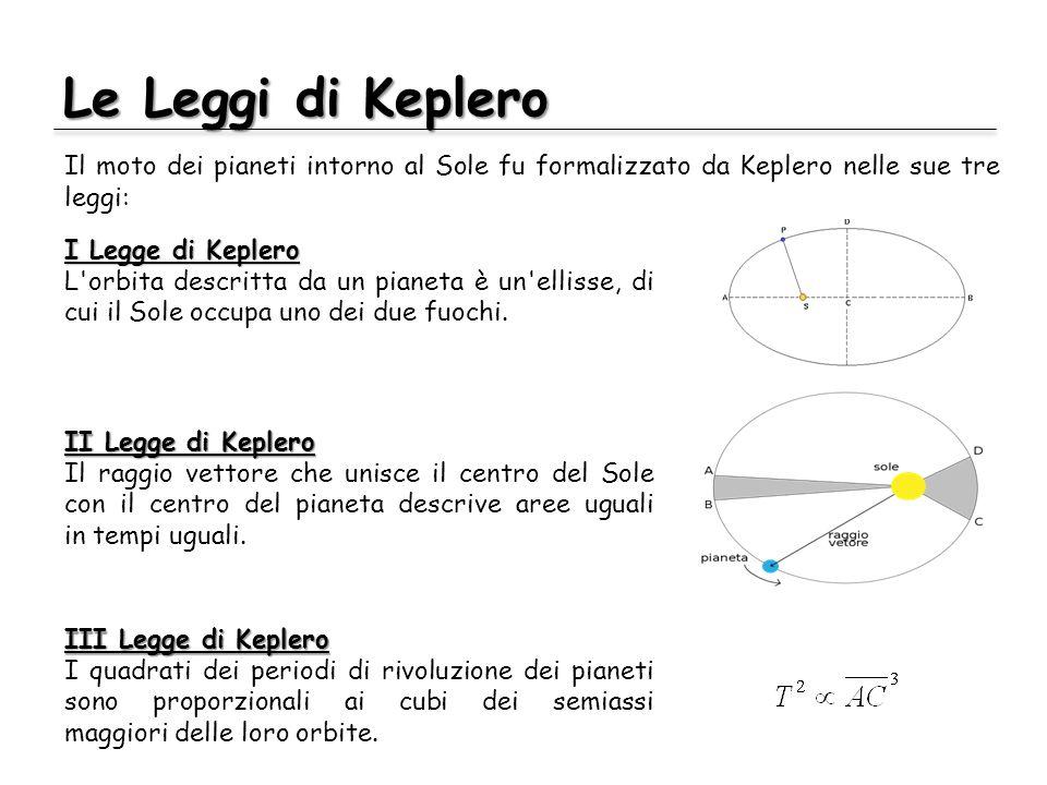 Le Leggi di Keplero Il moto dei pianeti intorno al Sole fu formalizzato da Keplero nelle sue tre leggi: