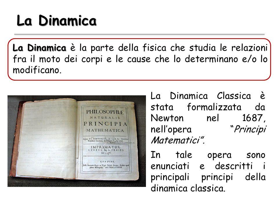 La Dinamica La Dinamica è la parte della fisica che studia le relazioni fra il moto dei corpi e le cause che lo determinano e/o lo modificano.