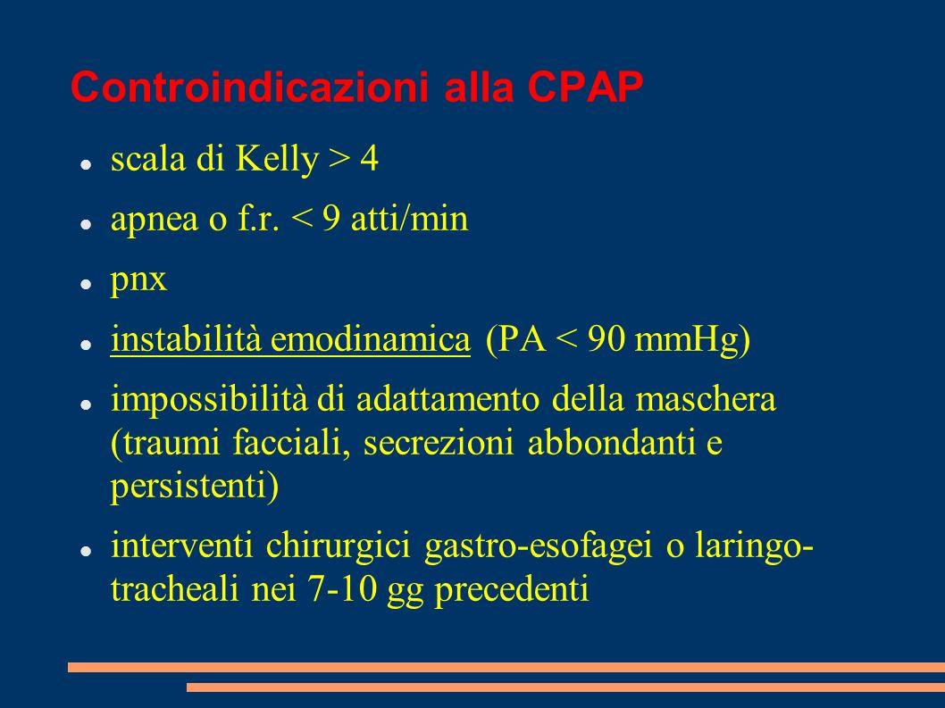 Controindicazioni alla CPAP
