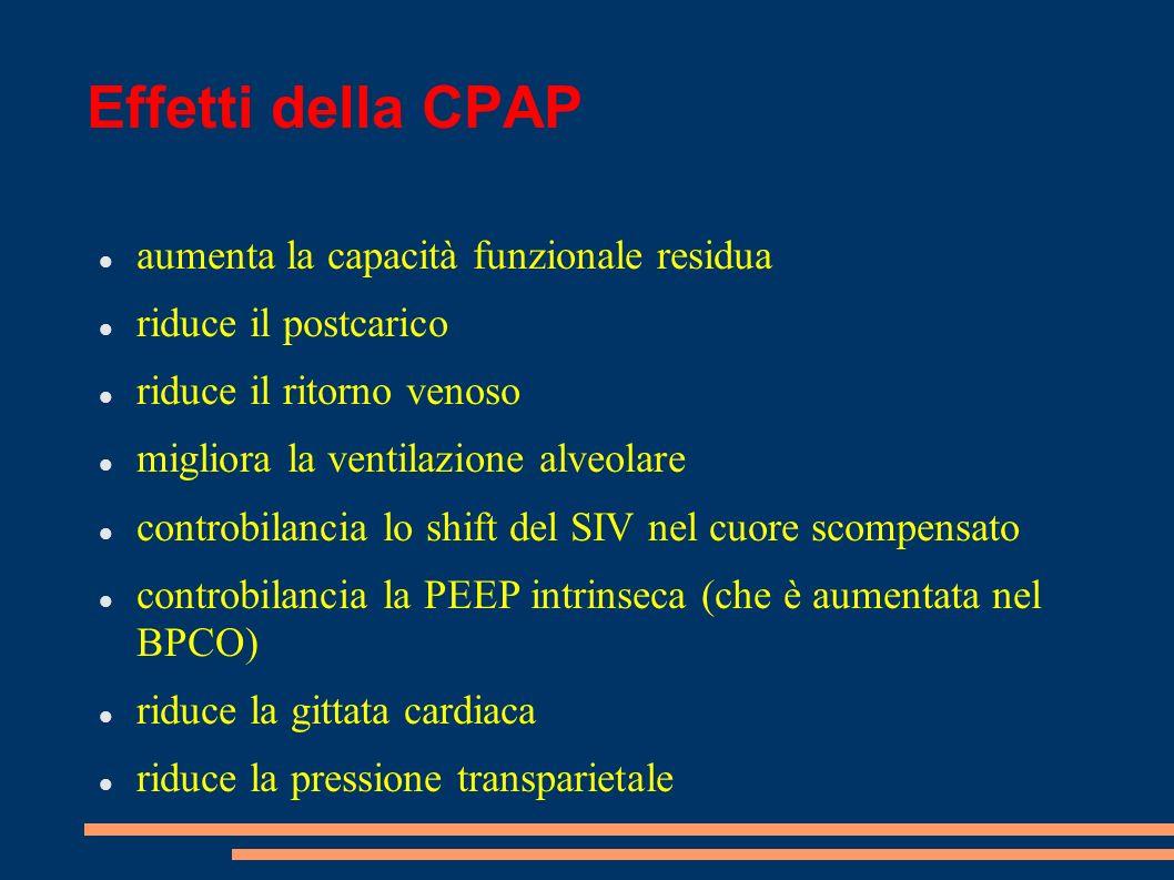 Effetti della CPAP aumenta la capacità funzionale residua