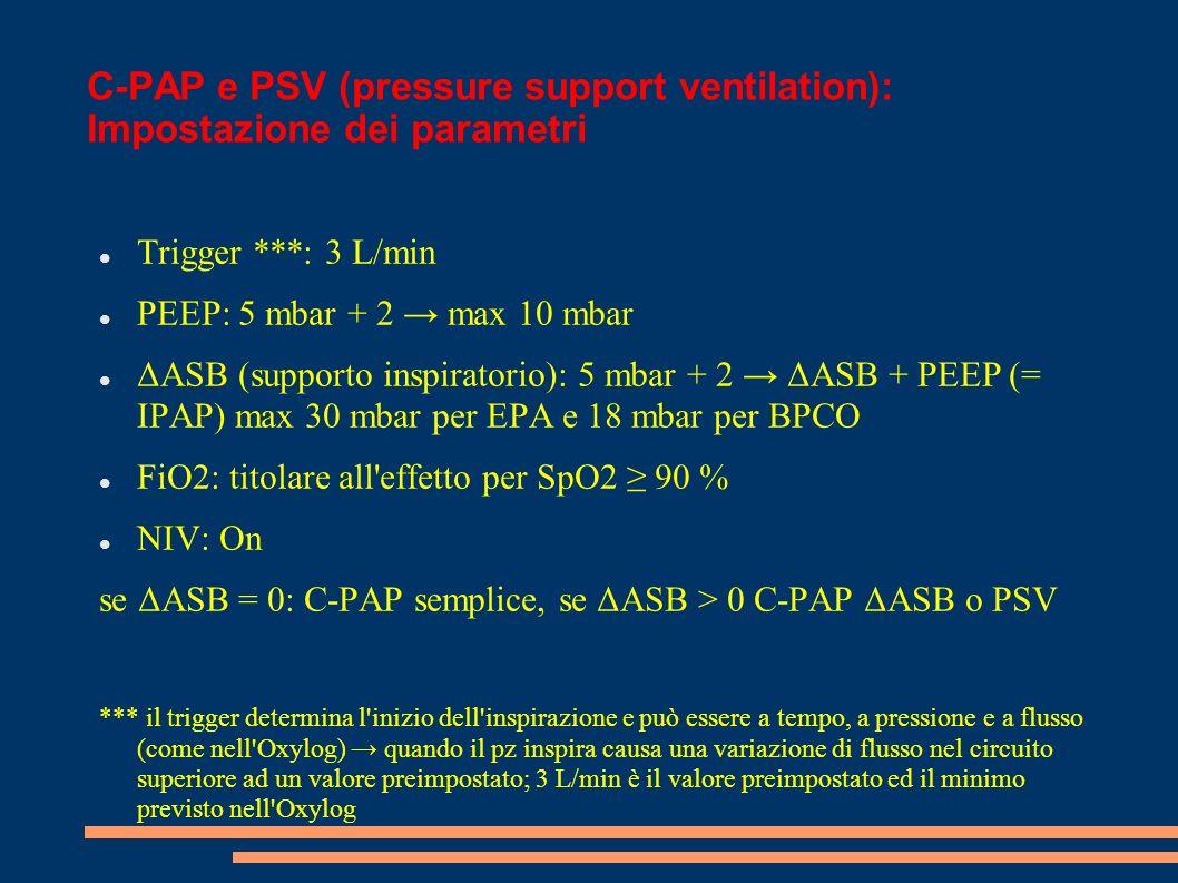 C-PAP e PSV (pressure support ventilation): Impostazione dei parametri