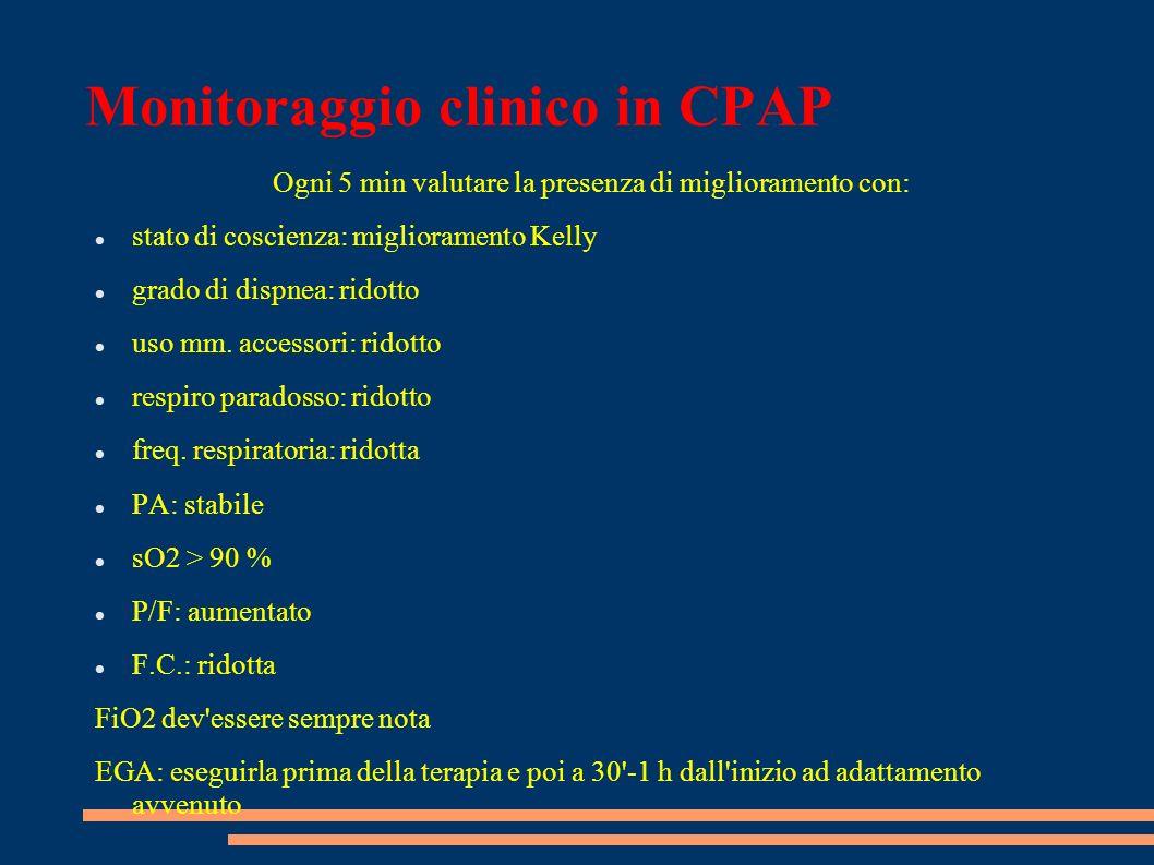 Monitoraggio clinico in CPAP