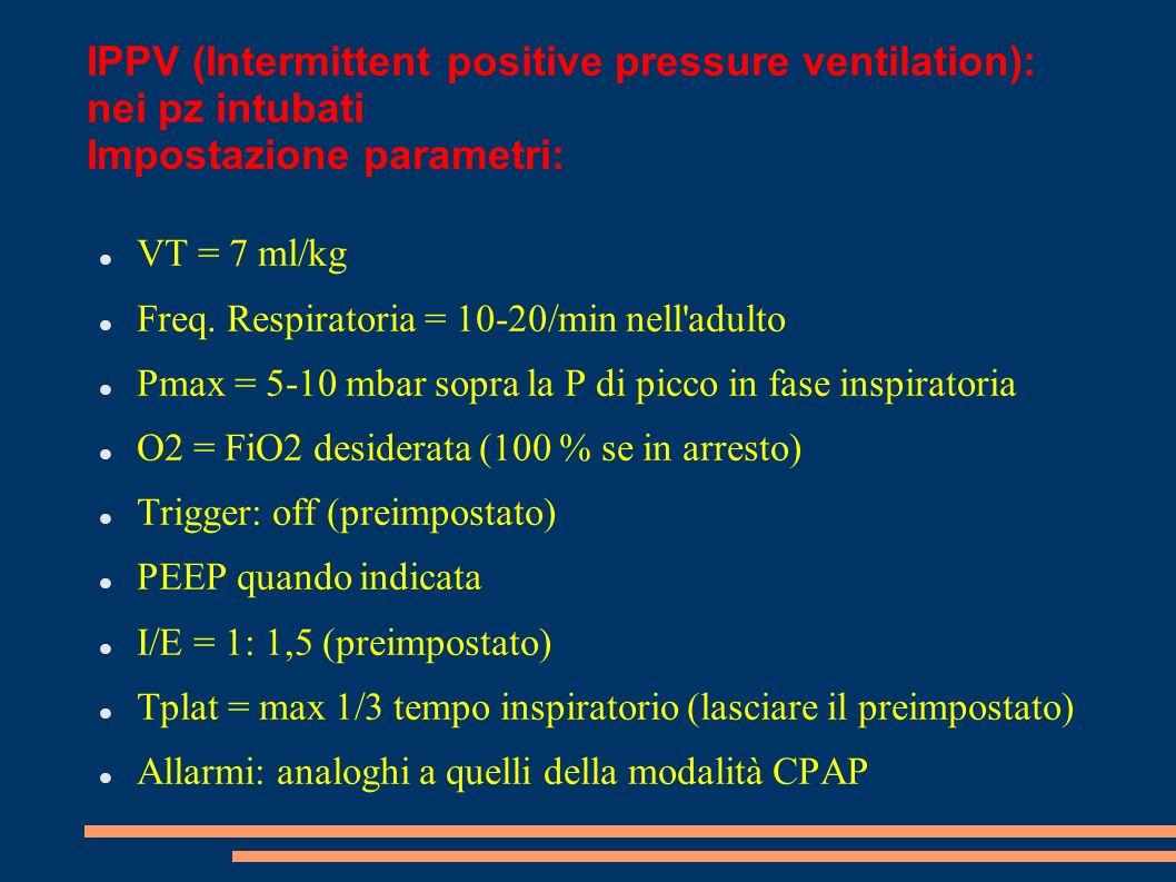 IPPV (Intermittent positive pressure ventilation): nei pz intubati Impostazione parametri: