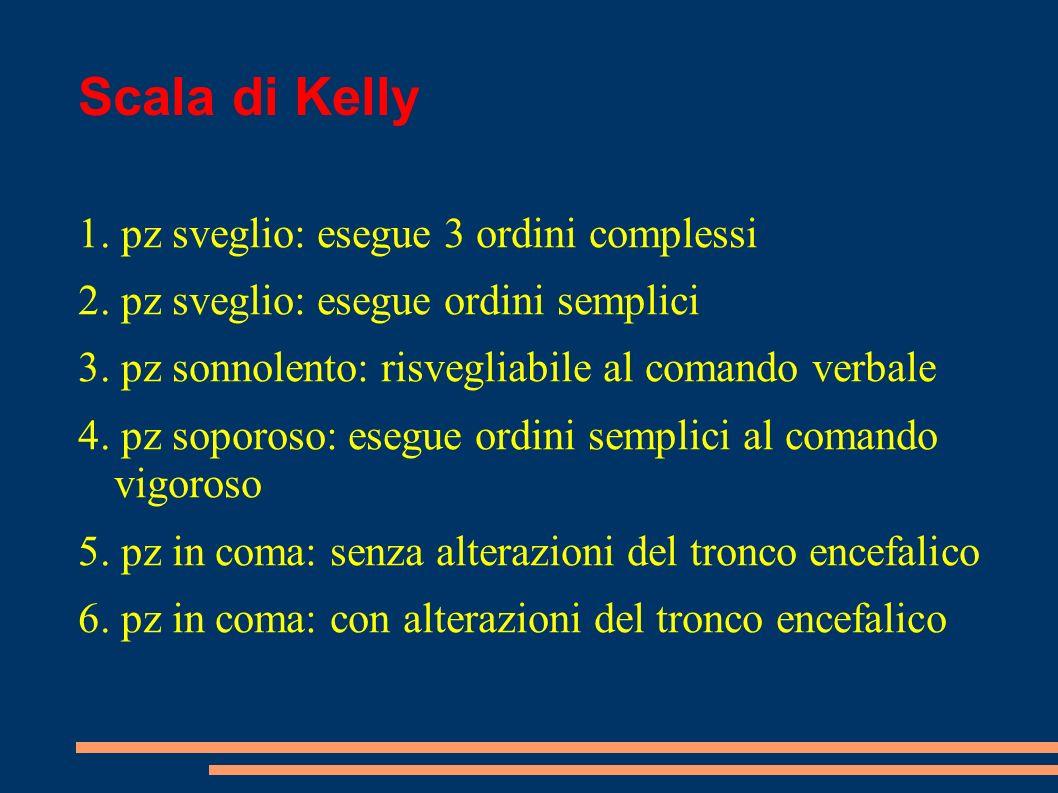 Scala di Kelly 1. pz sveglio: esegue 3 ordini complessi