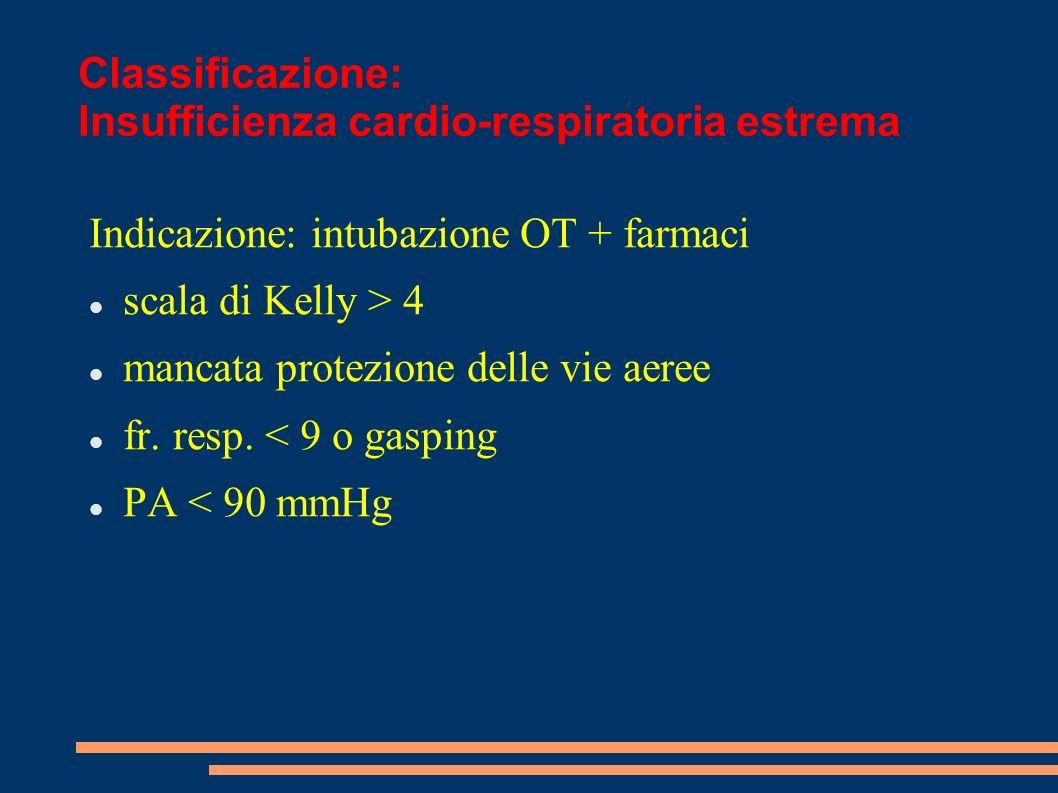 Classificazione: Insufficienza cardio-respiratoria estrema