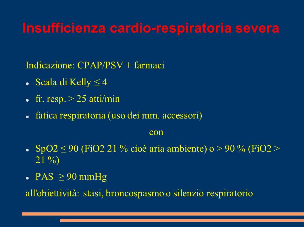 Insufficienza cardio-respiratoria severa