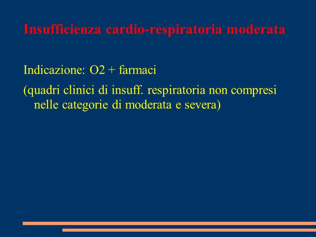Insufficienza cardio-respiratoria moderata