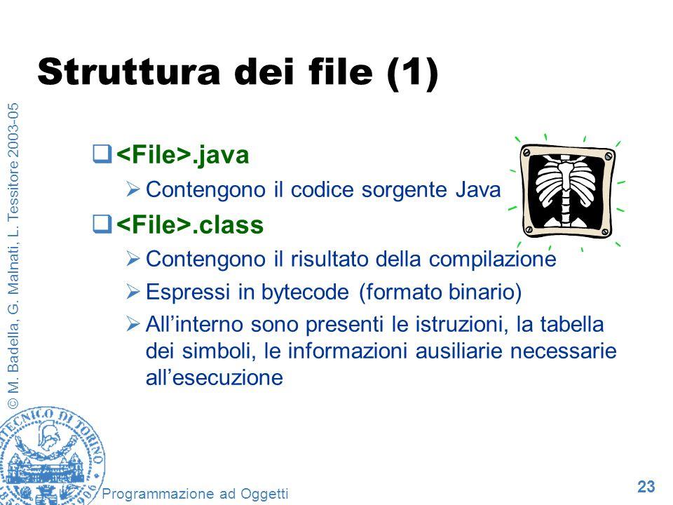 Struttura dei file (1) <File>.java <File>.class