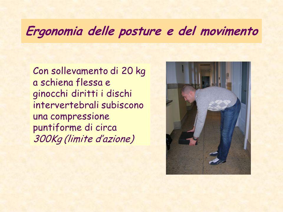 Ergonomia delle posture e del movimento