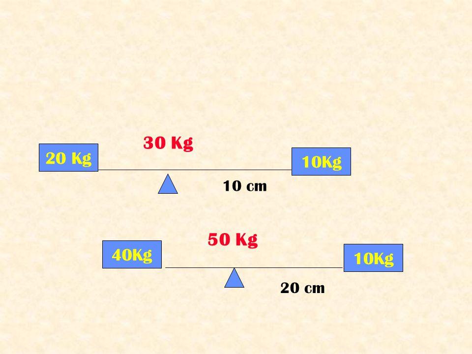 30 Kg 20 Kg 10Kg 10 cm 50 Kg 40Kg 10Kg 20 cm
