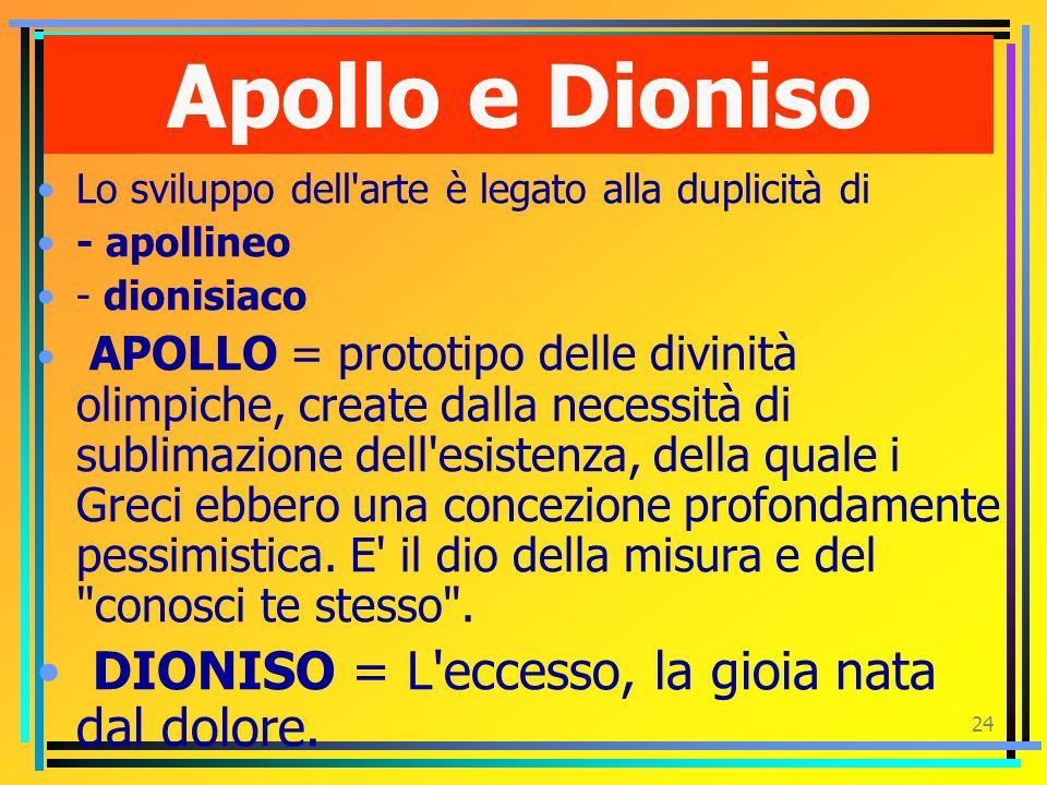 Apollo e Dioniso DIONISO = L eccesso, la gioia nata dal dolore.