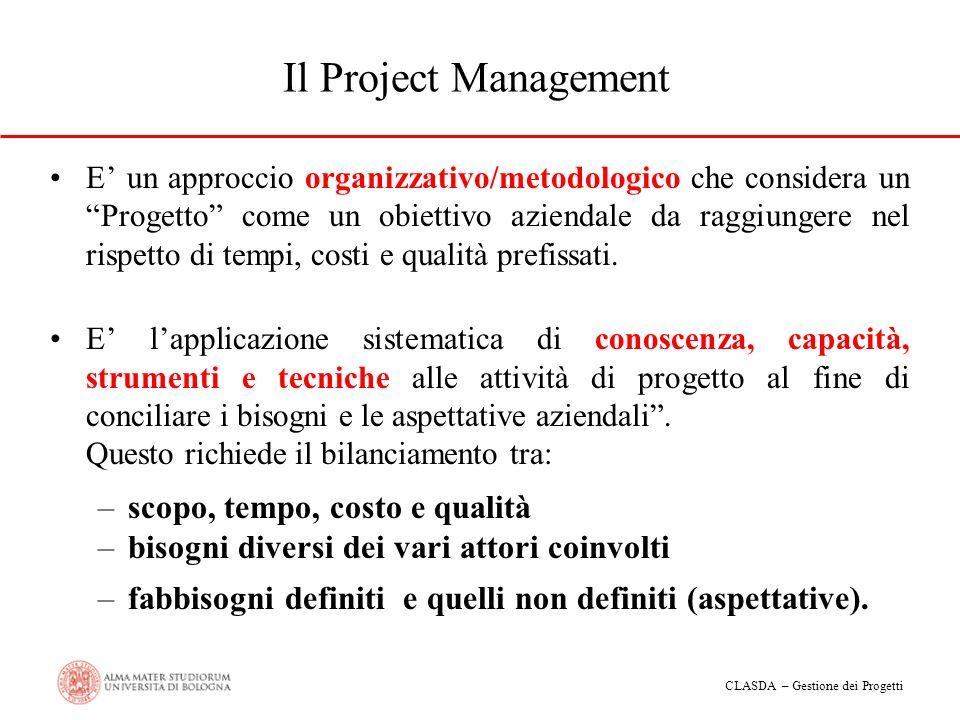 Il Project Management scopo, tempo, costo e qualità