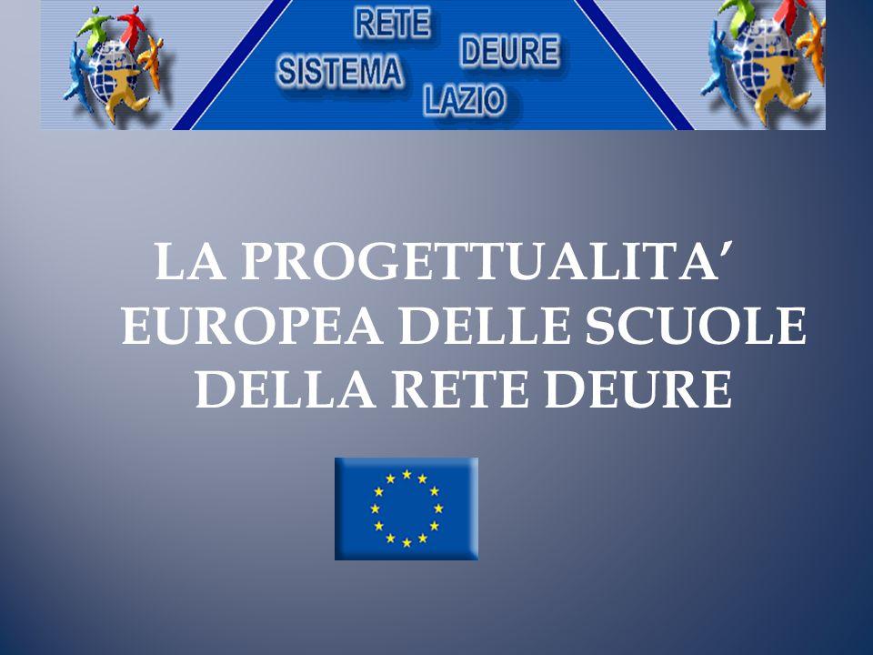 LA PROGETTUALITA' EUROPEA DELLE SCUOLE DELLA RETE DEURE