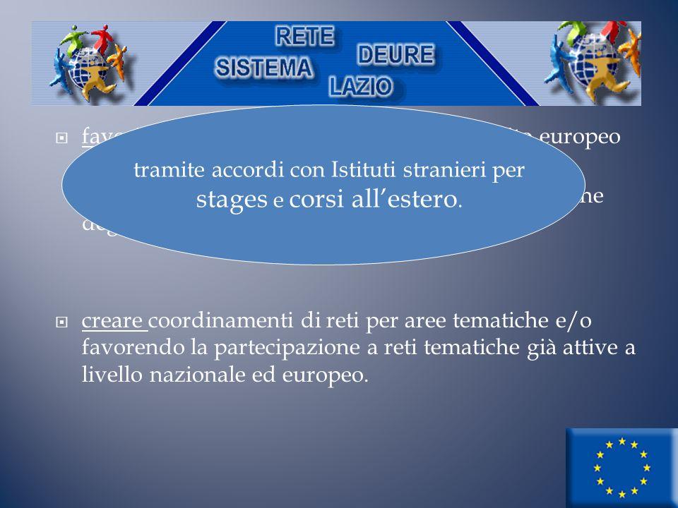 tramite accordi con Istituti stranieri per stages e corsi all'estero.