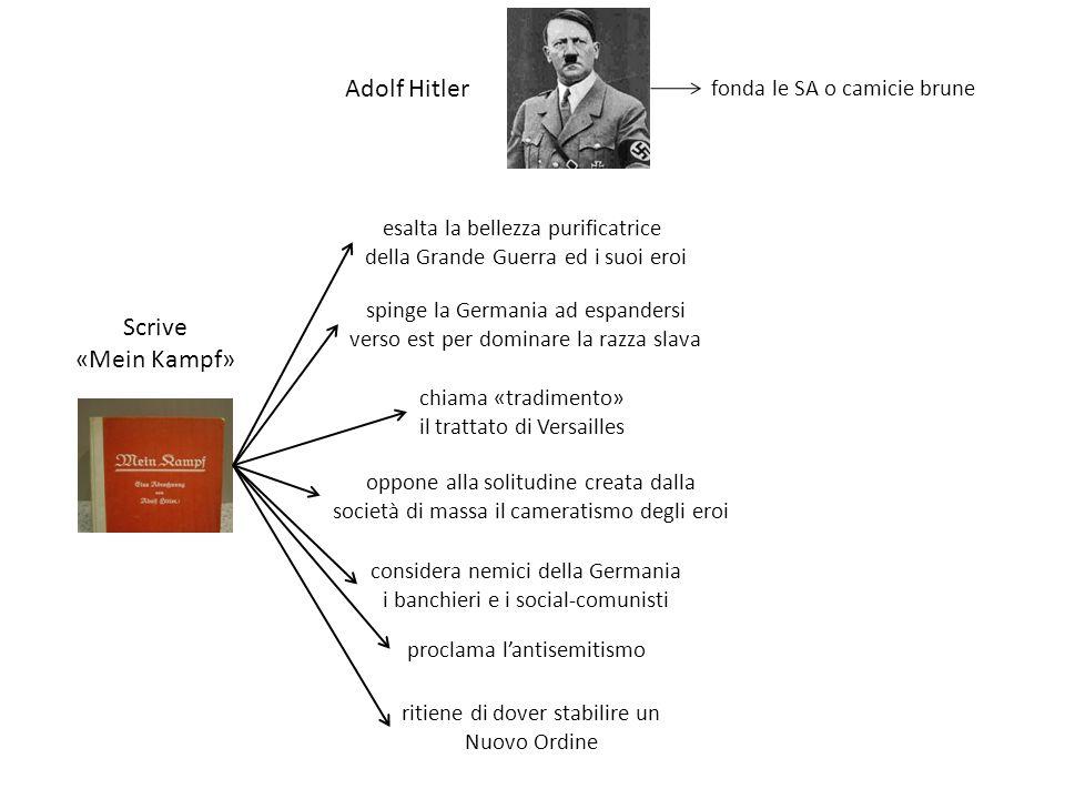 Adolf Hitler Scrive «Mein Kampf» fonda le SA o camicie brune