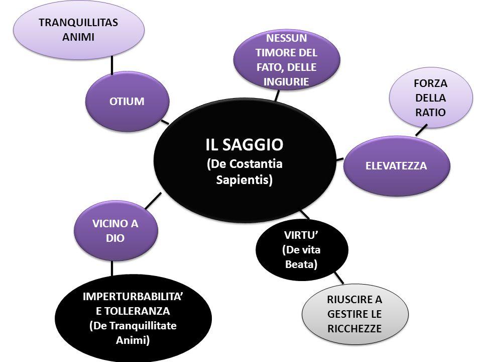 IL SAGGIO (De Costantia Sapientis) TRANQUILLITAS ANIMI