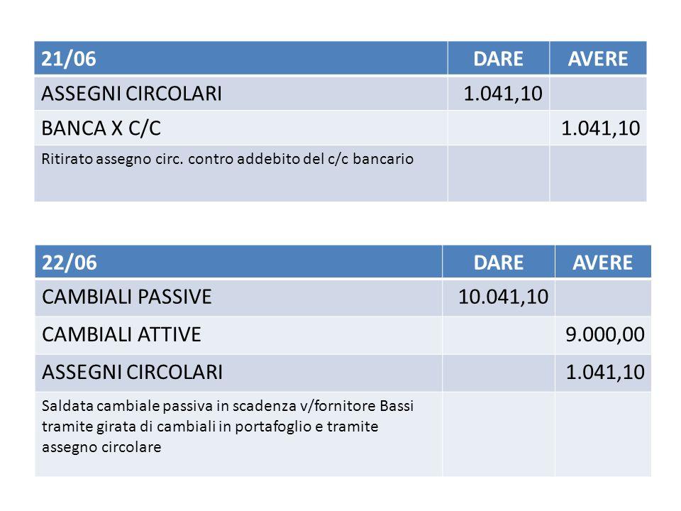 21/06 DARE AVERE ASSEGNI CIRCOLARI 1.041,10 BANCA X C/C 22/06 DARE