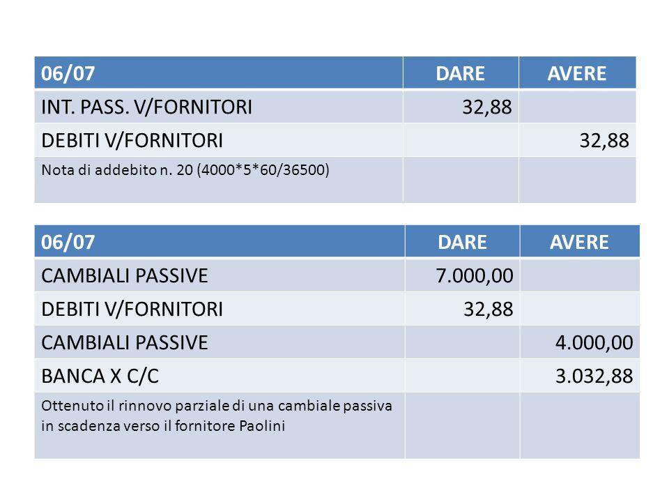 06/07 DARE AVERE INT. PASS. V/FORNITORI 32,88 DEBITI V/FORNITORI 06/07