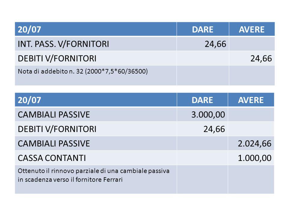 20/07 DARE AVERE INT. PASS. V/FORNITORI 24,66 DEBITI V/FORNITORI 20/07