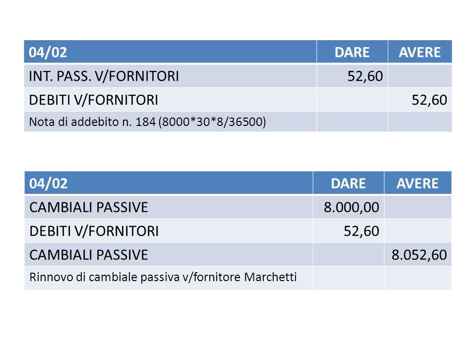 04/02 DARE AVERE INT. PASS. V/FORNITORI 52,60 DEBITI V/FORNITORI 04/02