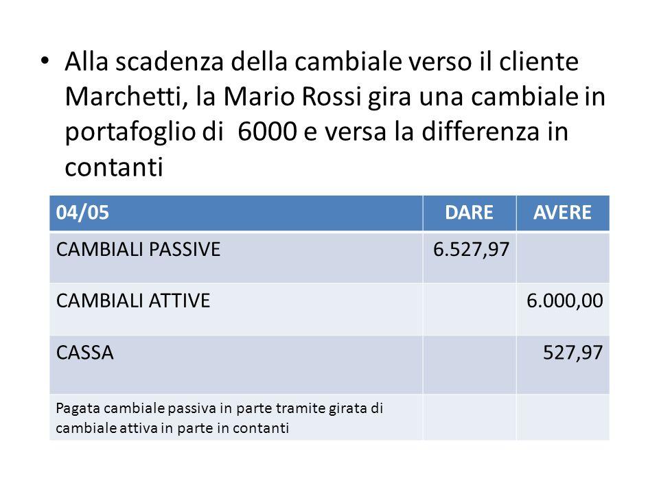 Alla scadenza della cambiale verso il cliente Marchetti, la Mario Rossi gira una cambiale in portafoglio di 6000 e versa la differenza in contanti