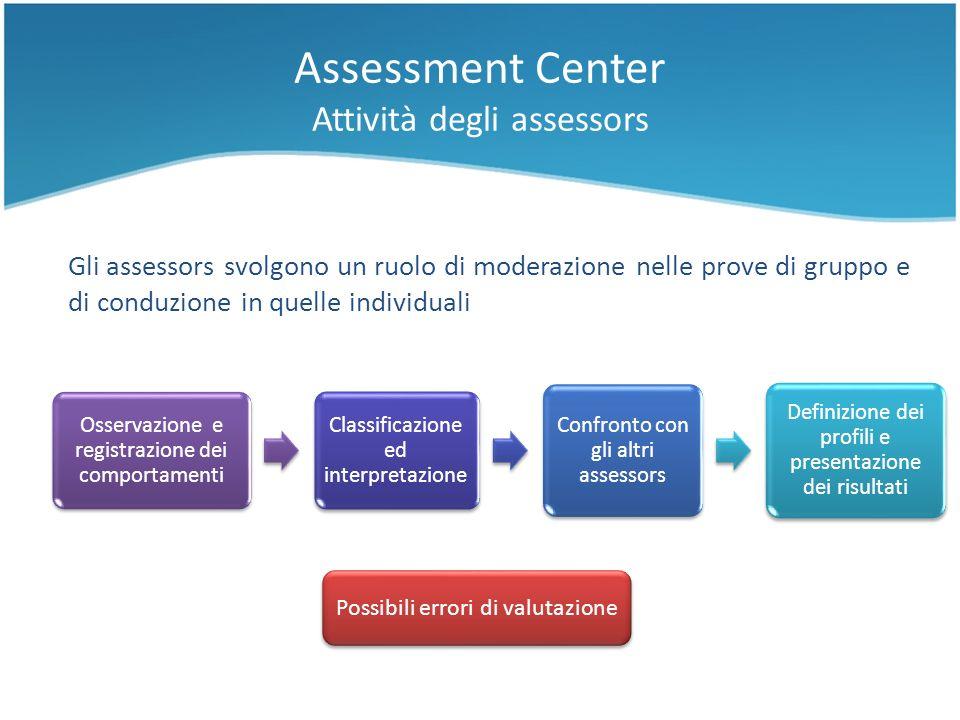 Assessment Center Attività degli assessors