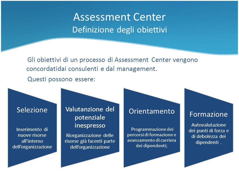 Assessment Center Definizione degli obiettivi