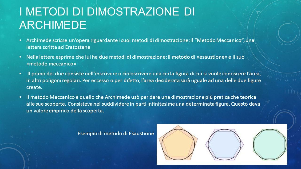 I METODI DI DIMOSTRAZIONE DI ARCHIMEDE