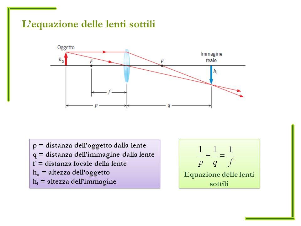 Equazione delle lenti sottili