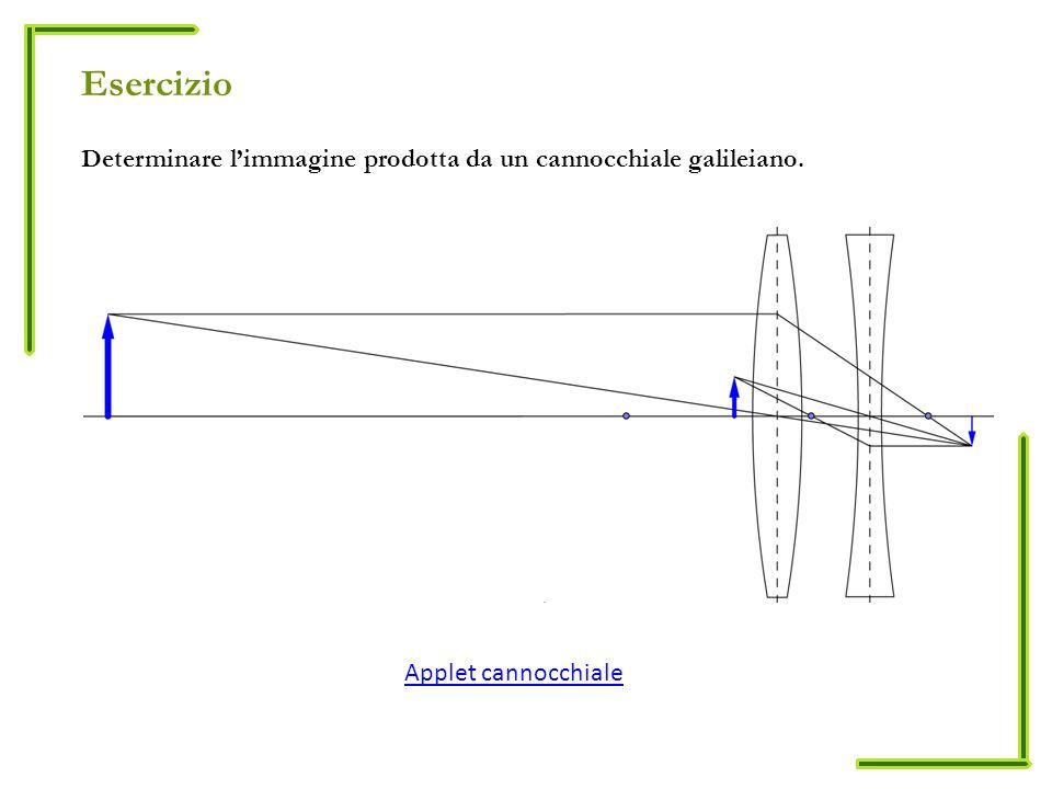 Esercizio Determinare l'immagine prodotta da un cannocchiale galileiano. Applet cannocchiale