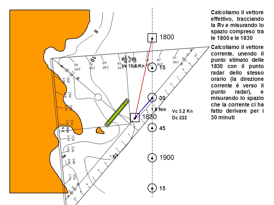 Calcoliamo il vettore effettivo, tracciando la Rv e misurando lo spazio compreso tra le 1800 e le 1830