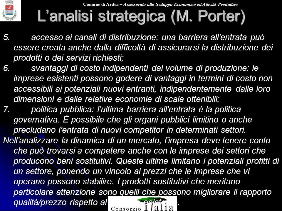 L'analisi strategica (M. Porter)