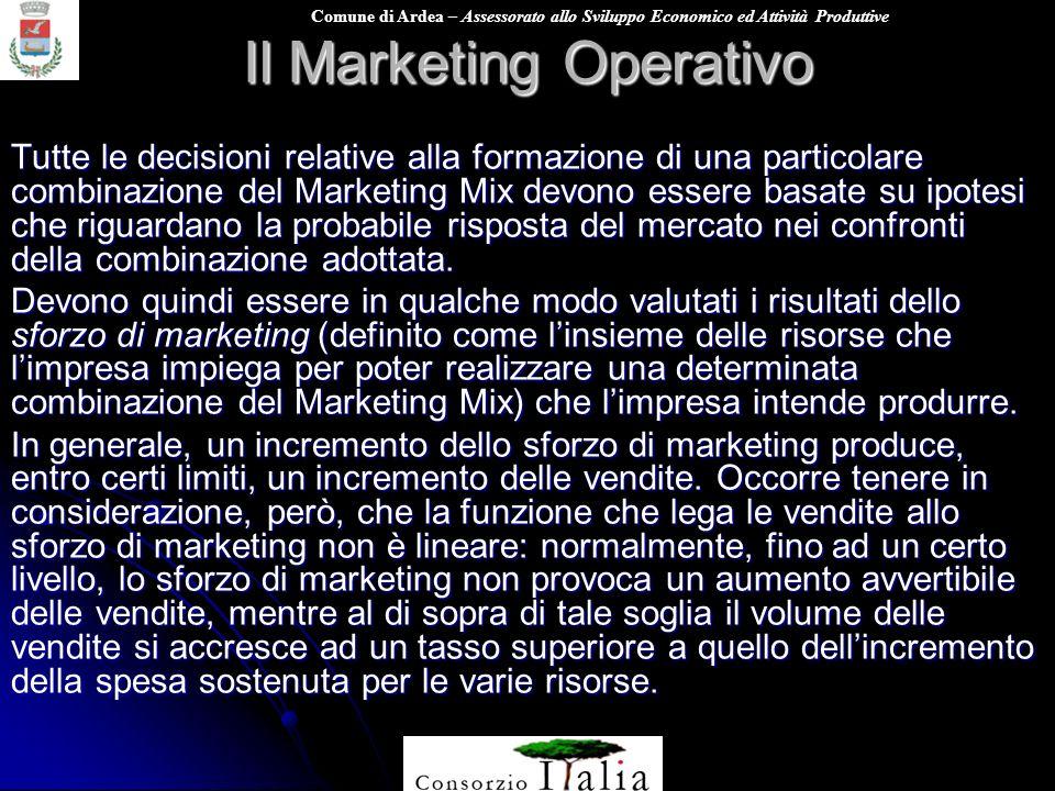 Il Marketing Operativo