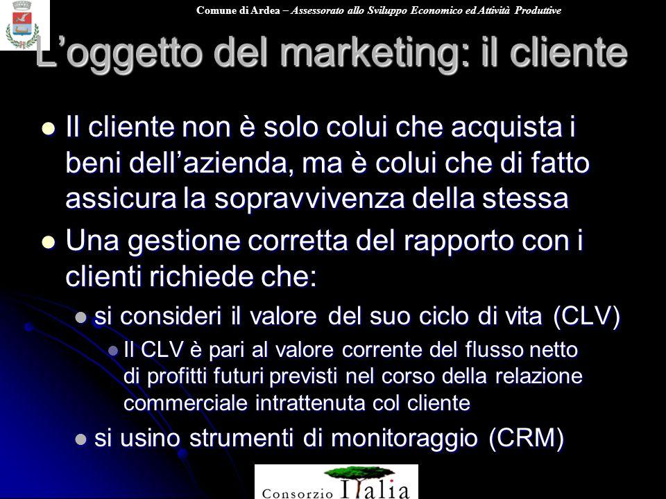 L'oggetto del marketing: il cliente