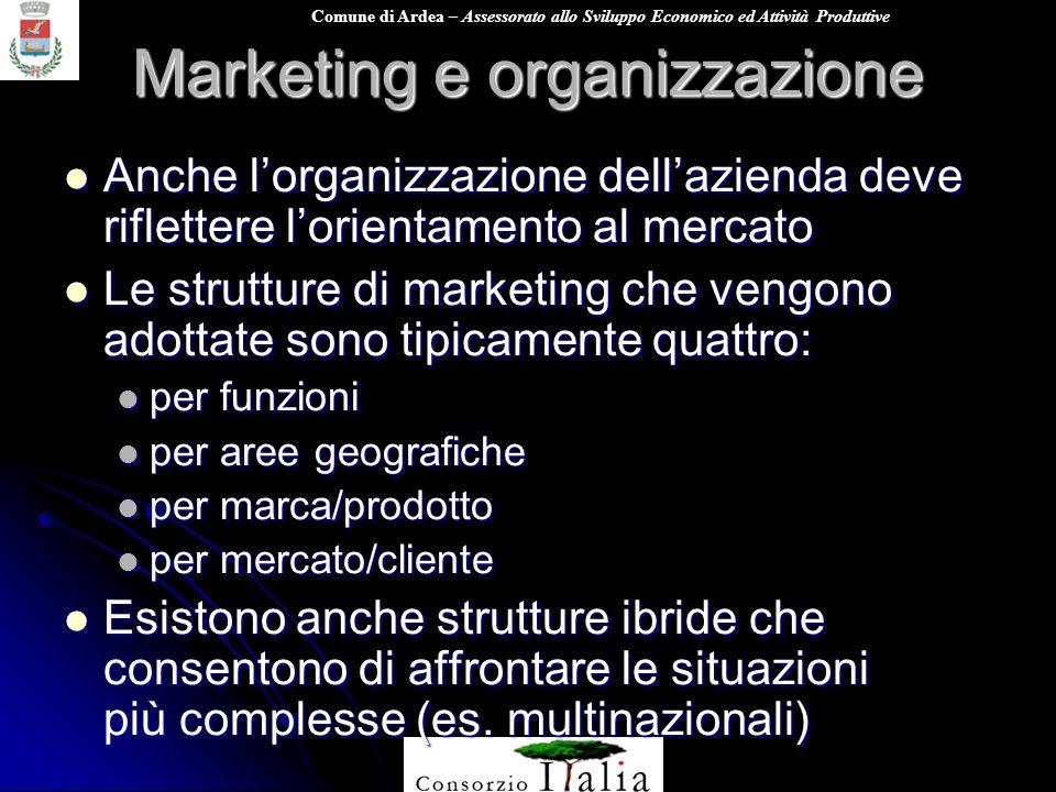 Marketing e organizzazione