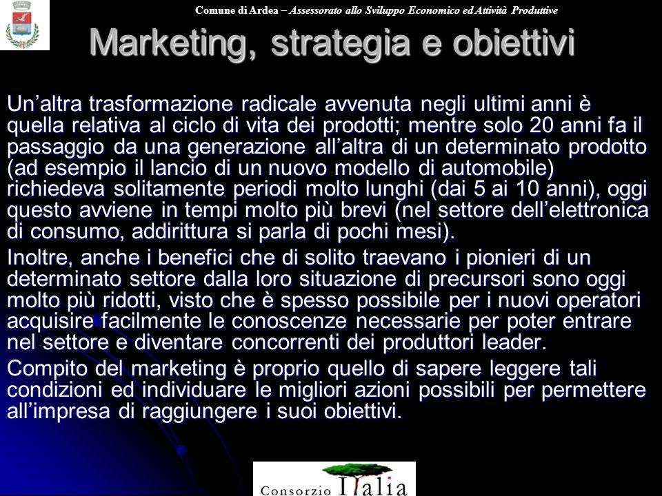Marketing, strategia e obiettivi