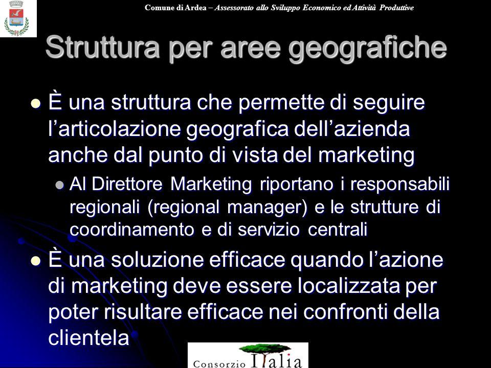 Struttura per aree geografiche