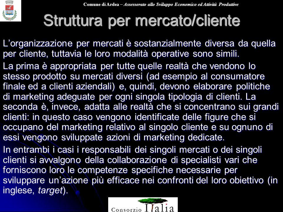 Struttura per mercato/cliente