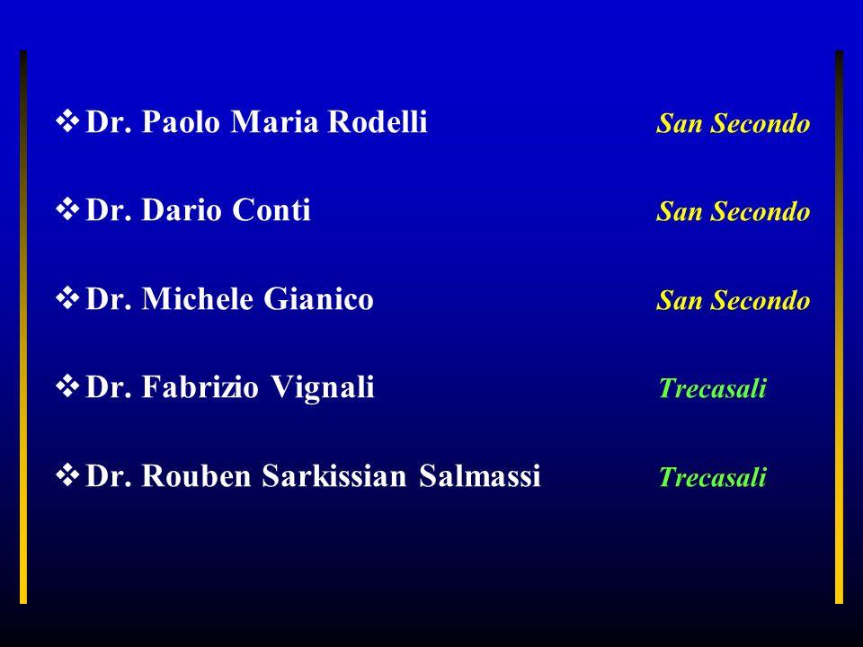 Dr. Paolo Maria Rodelli San Secondo