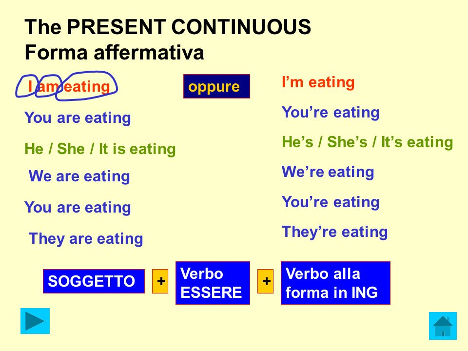 The PRESENT CONTINUOUS Forma affermativa