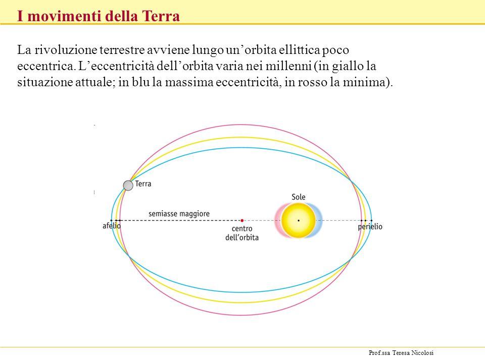 I movimenti della Terra