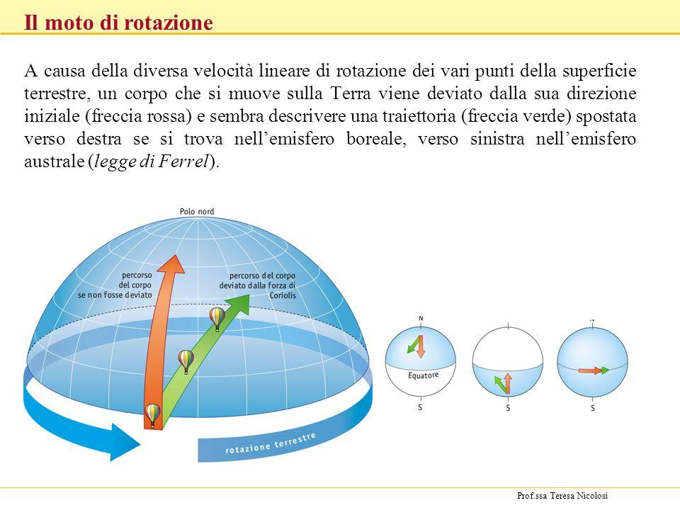 Il moto di rotazione