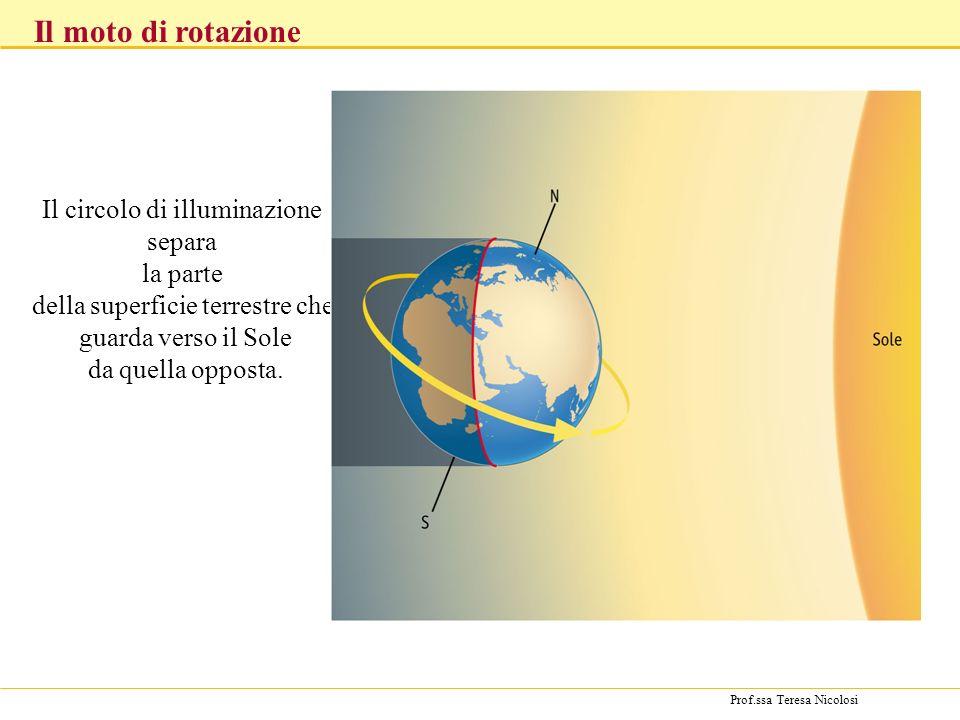 Il moto di rotazione Il circolo di illuminazione separa la parte della superficie terrestre che guarda verso il Sole da quella opposta.